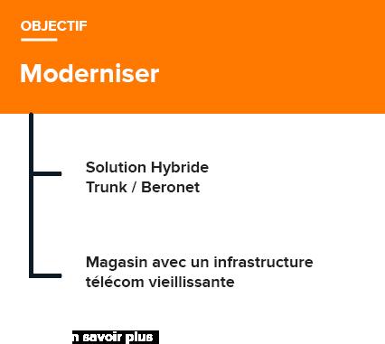 Modernsier